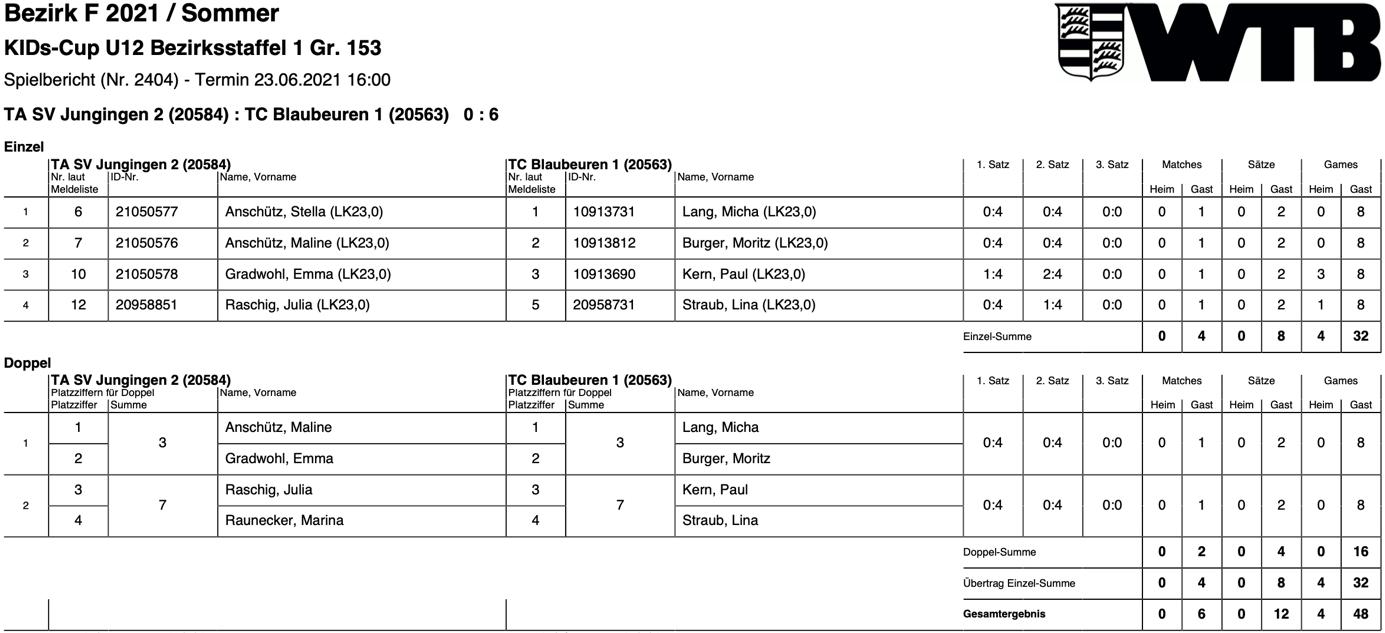 U12 KW25 Spielplan
