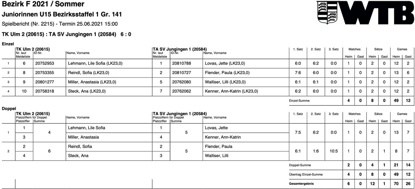 U15 Damen KW25 Spielplan